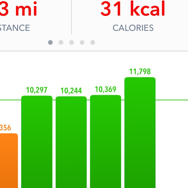 Walk 10,000 steps a day